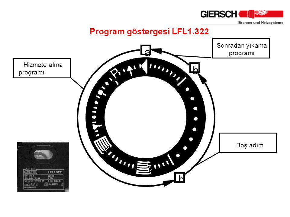Program göstergesi LFL1.322