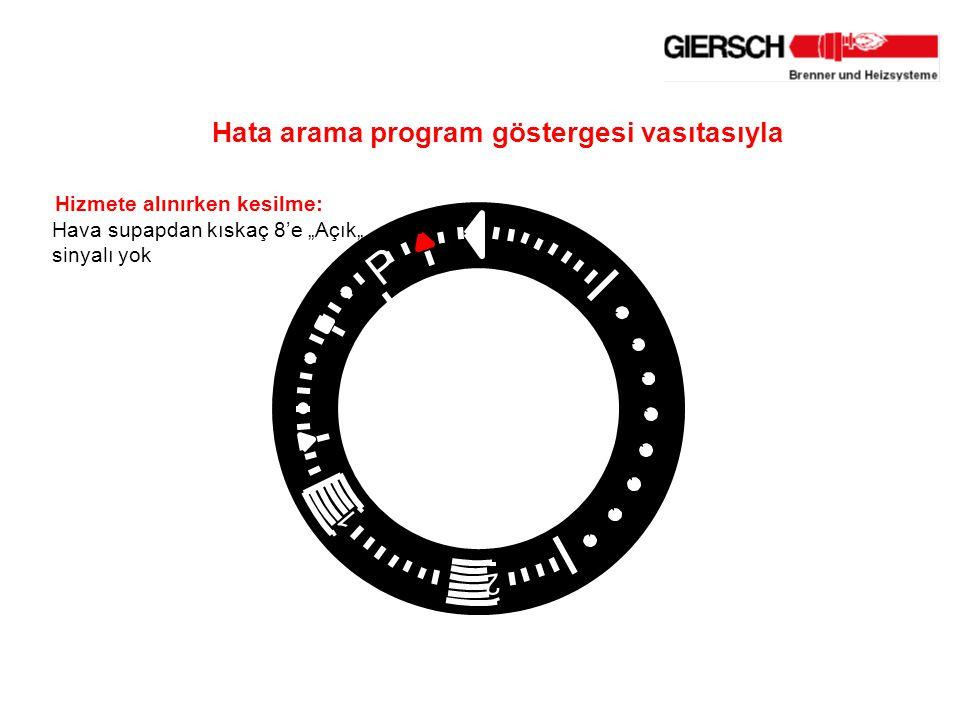 Hizmete alınırken kesilme: Hata arama program göstergesi vasıtasıyla