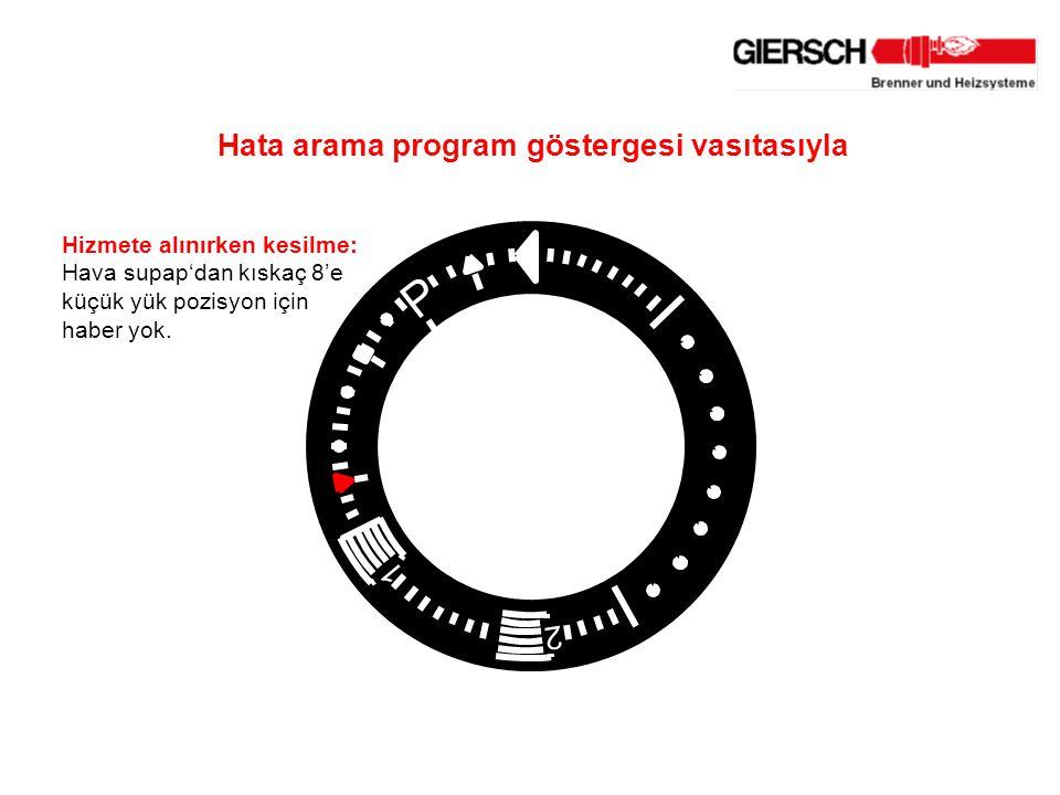 P 1 2 Hata arama program göstergesi vasıtasıyla