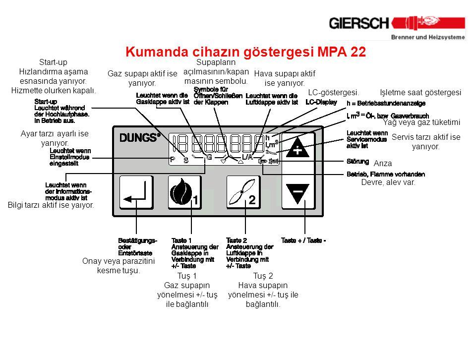 Kumanda cihazın göstergesi MPA 22