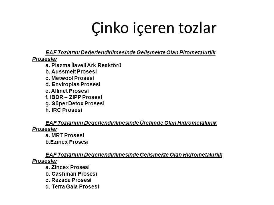 Çinko içeren tozlar EAF Tozlarını Değerlendirilmesinde Gelişmekte Olan Pirometalurjik Prosesler. a. Plazma İlaveli Ark Reaktörü.