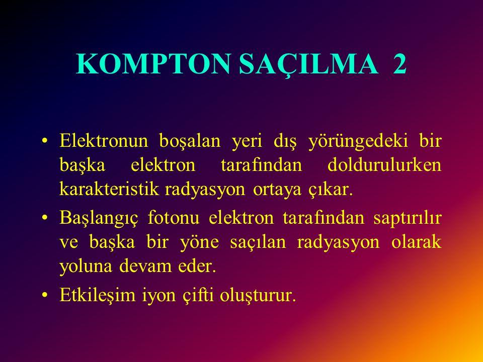 KOMPTON SAÇILMA 2 Elektronun boşalan yeri dış yörüngedeki bir başka elektron tarafından doldurulurken karakteristik radyasyon ortaya çıkar.