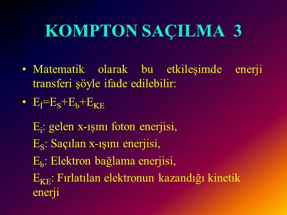 KOMPTON SAÇILMA 3 Matematik olarak bu etkileşimde enerji transferi şöyle ifade edilebilir: Eİ=ES+Eb+EKE.
