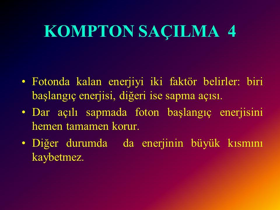 KOMPTON SAÇILMA 4 Fotonda kalan enerjiyi iki faktör belirler: biri başlangıç enerjisi, diğeri ise sapma açısı.