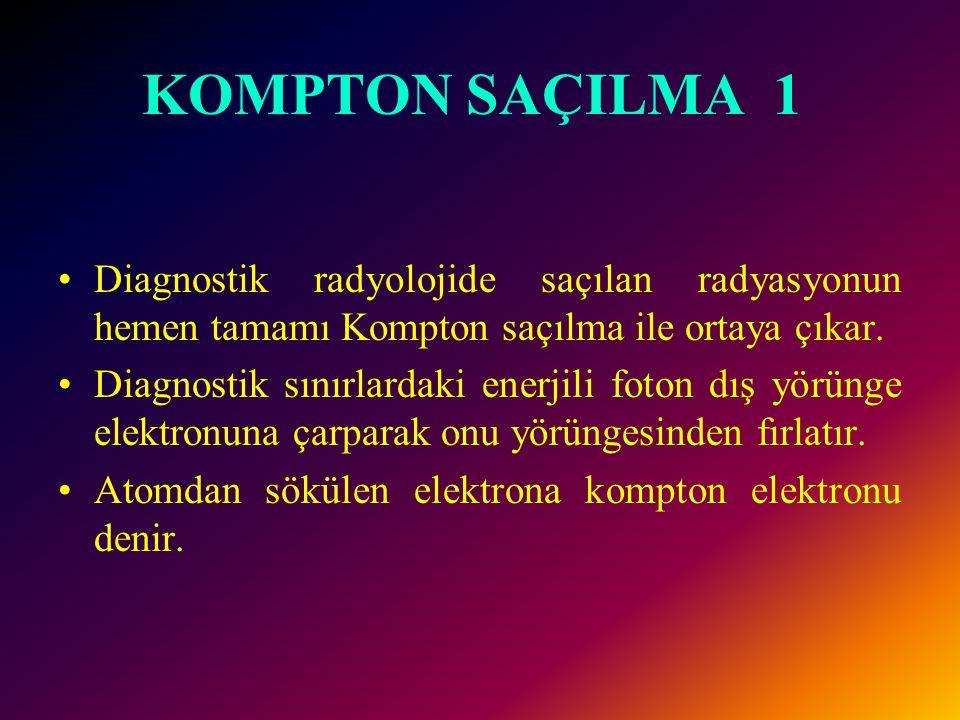 KOMPTON SAÇILMA 1 Diagnostik radyolojide saçılan radyasyonun hemen tamamı Kompton saçılma ile ortaya çıkar.