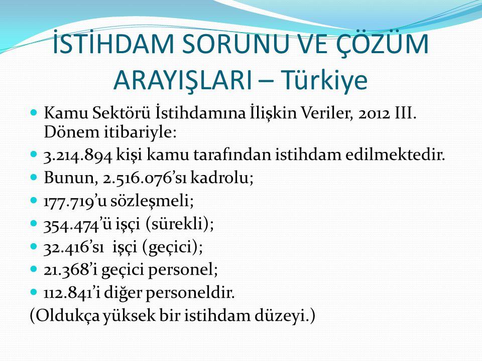 İSTİHDAM SORUNU VE ÇÖZÜM ARAYIŞLARI – Türkiye
