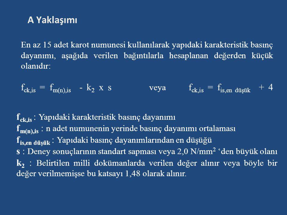 A Yaklaşımı fck,is = fm(n),is - k2 x s veya fck,is = fis,en düşük + 4