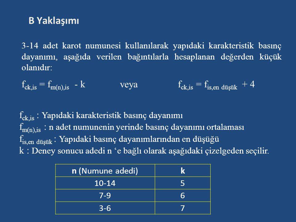 B Yaklaşımı fck,is = fm(n),is - k veya fck,is = fis,en düşük + 4
