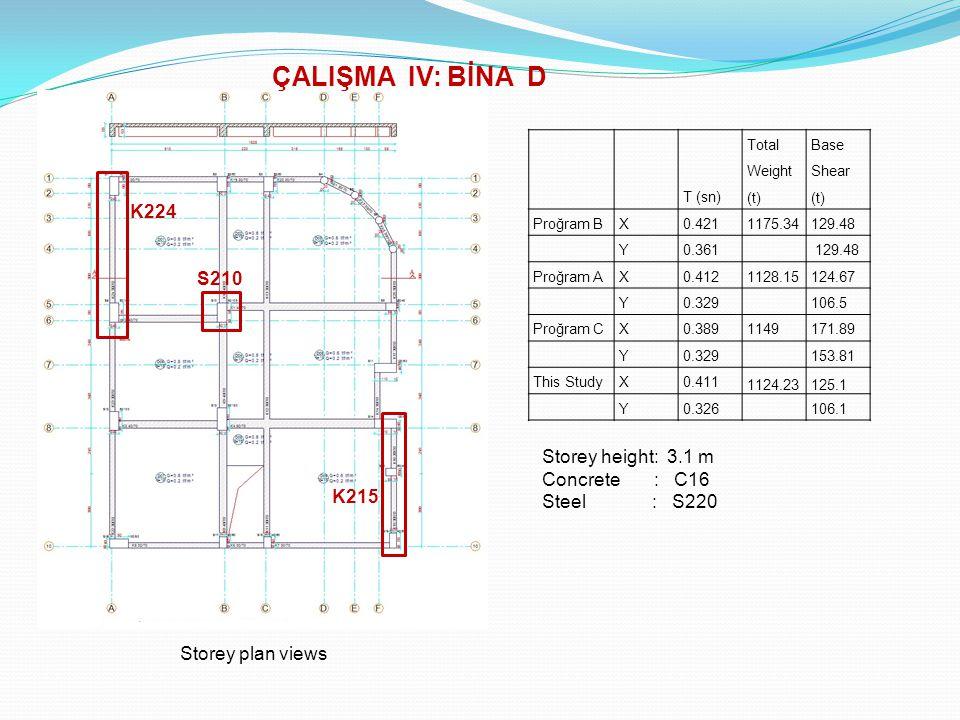 ÇALIŞMA IV: BİNA D K224 S210 Storey height: 3.1 m Concrete : C16