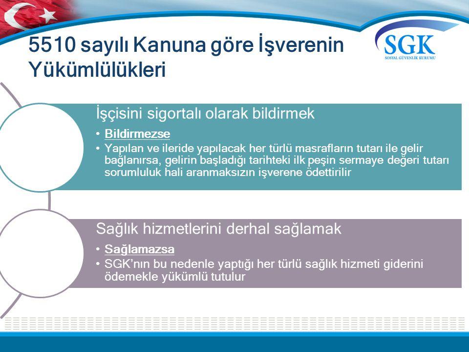 5510 sayılı Kanuna göre İşverenin Yükümlülükleri