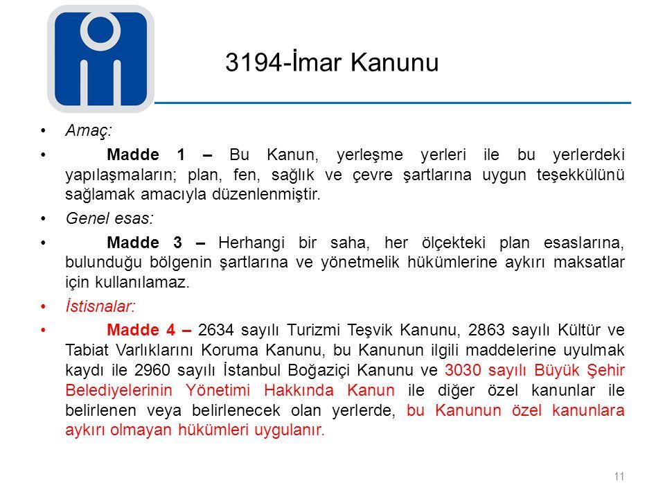 3194-İmar Kanunu Amaç: