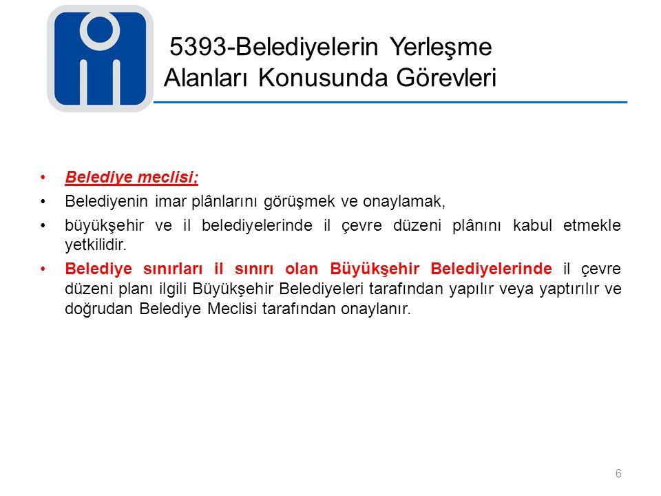 5393-Belediyelerin Yerleşme Alanları Konusunda Görevleri