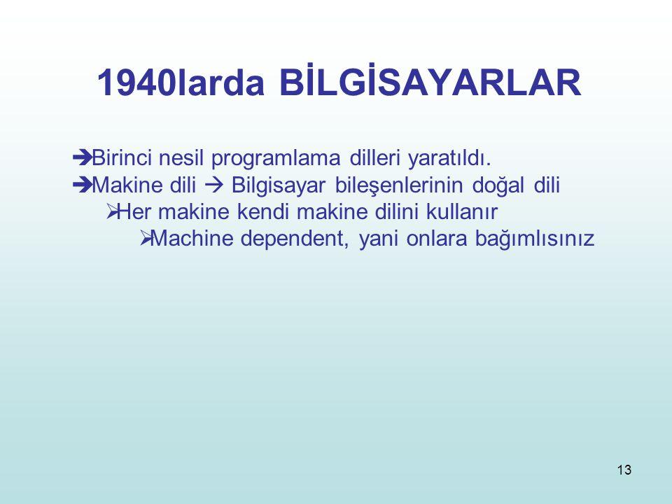1940larda BİLGİSAYARLAR Birinci nesil programlama dilleri yaratıldı.