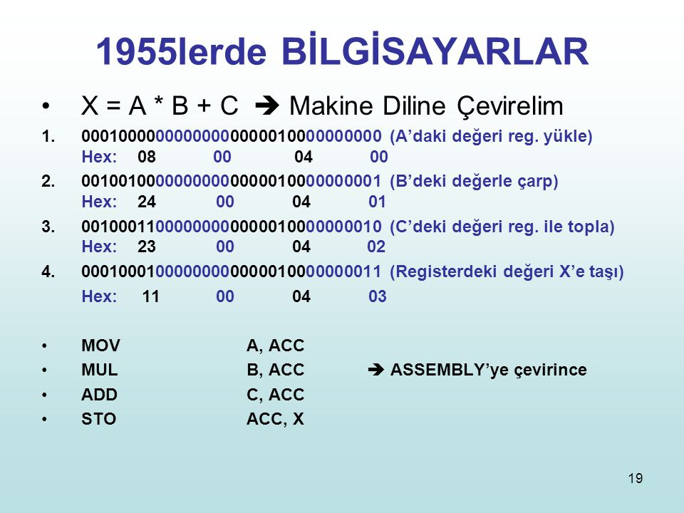 1955lerde BİLGİSAYARLAR X = A * B + C  Makine Diline Çevirelim