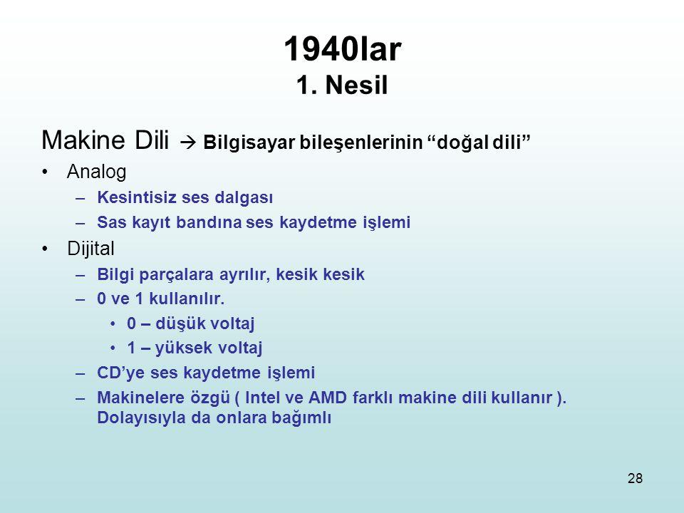 1940lar 1. Nesil Makine Dili  Bilgisayar bileşenlerinin doğal dili