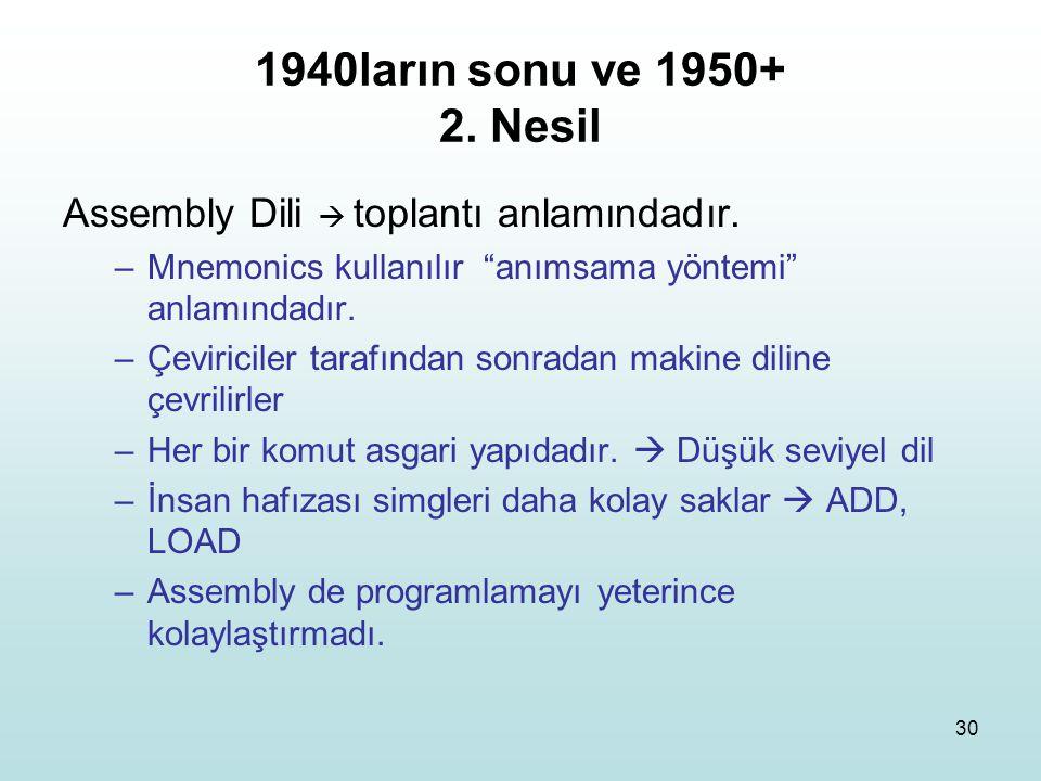 1940ların sonu ve 1950+ 2. Nesil Assembly Dili  toplantı anlamındadır. Mnemonics kullanılır anımsama yöntemi anlamındadır.