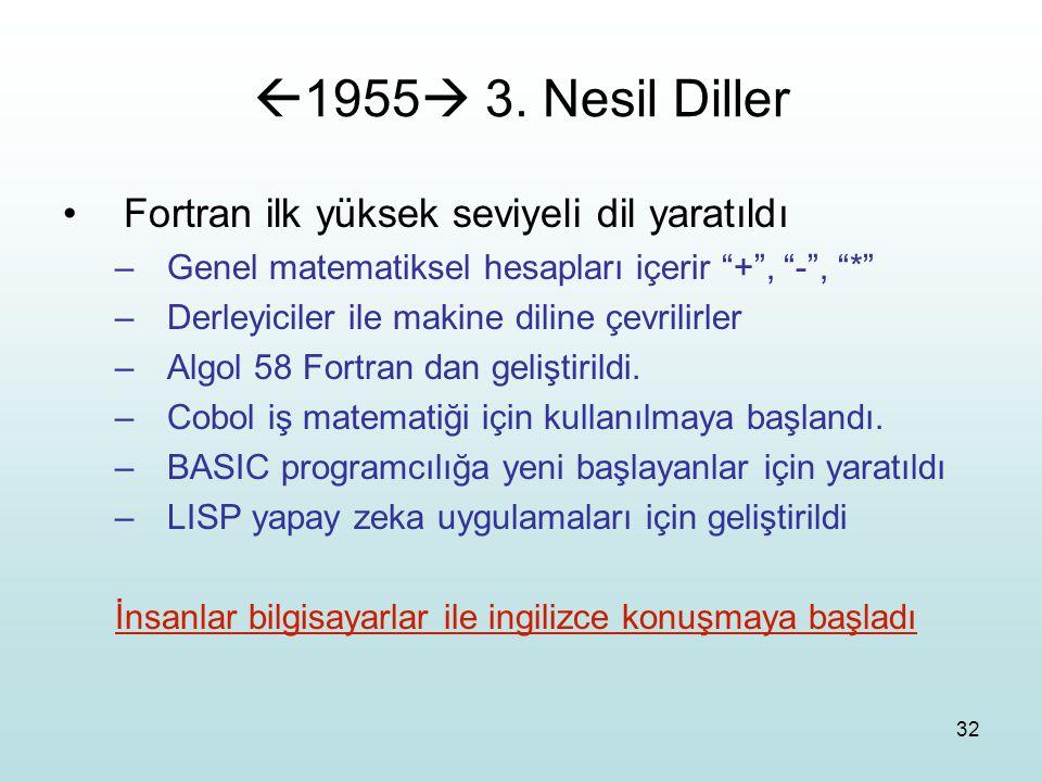 1955 3. Nesil Diller Fortran ilk yüksek seviyeli dil yaratıldı