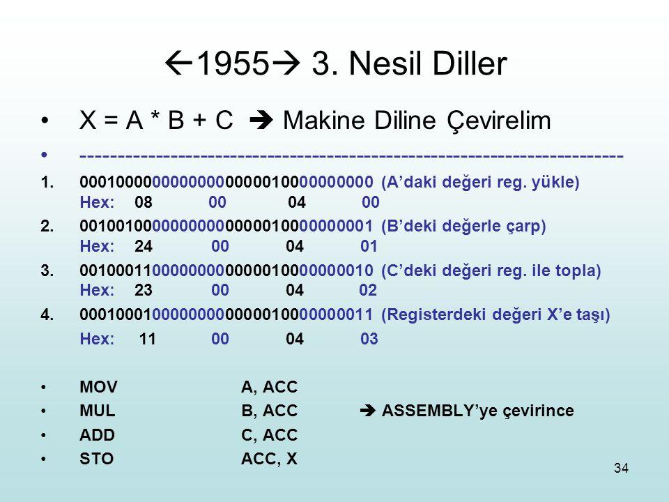 1955 3. Nesil Diller X = A * B + C  Makine Diline Çevirelim