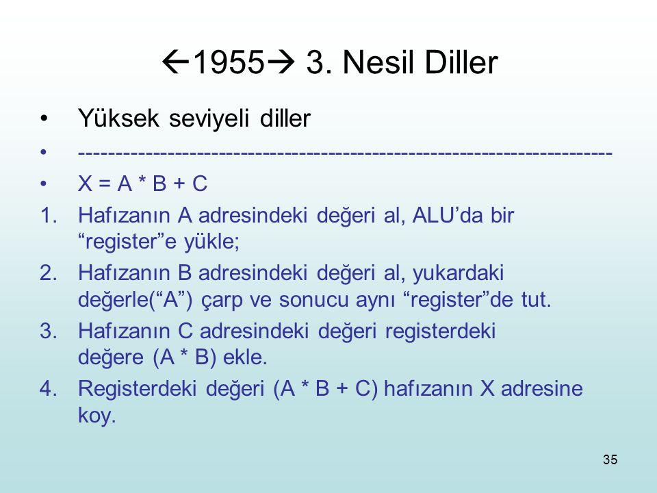 1955 3. Nesil Diller Yüksek seviyeli diller