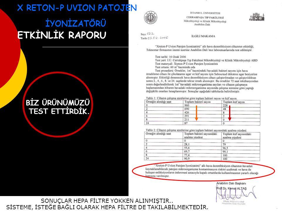 X RETON-P UVION PATOJEN İYONİZATÖRÜ ETKİNLİK RAPORU