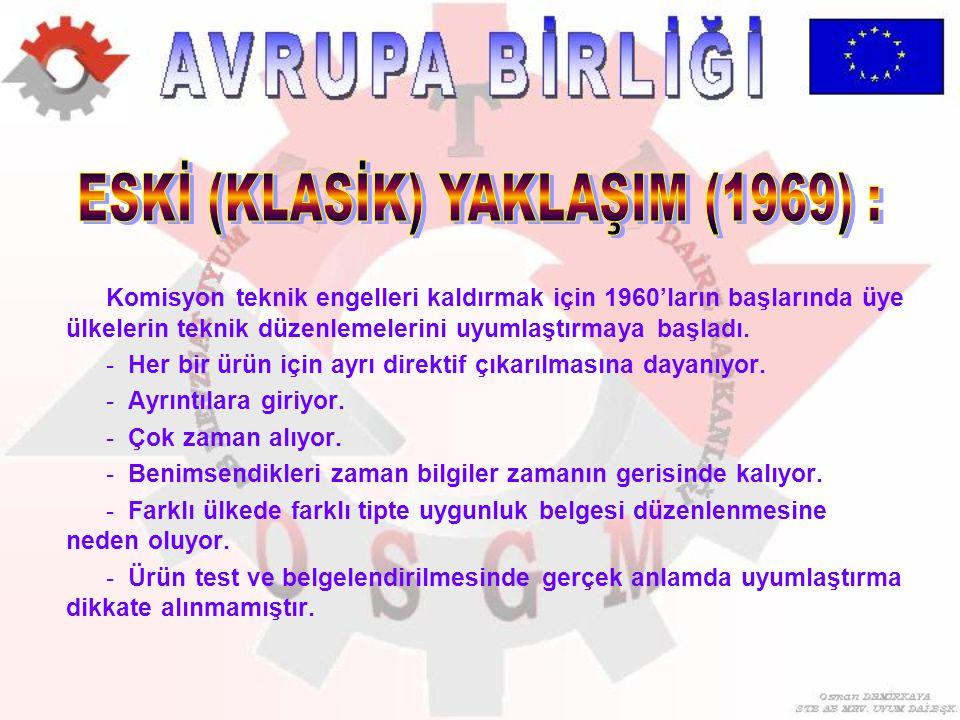 ESKİ (KLASİK) YAKLAŞIM (1969) :