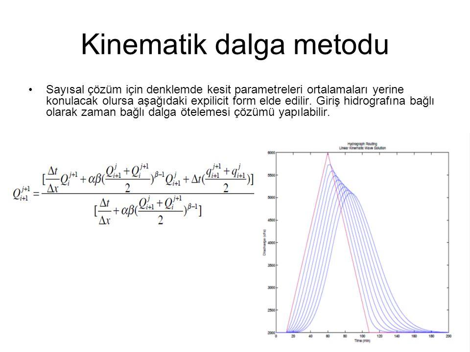Kinematik dalga metodu