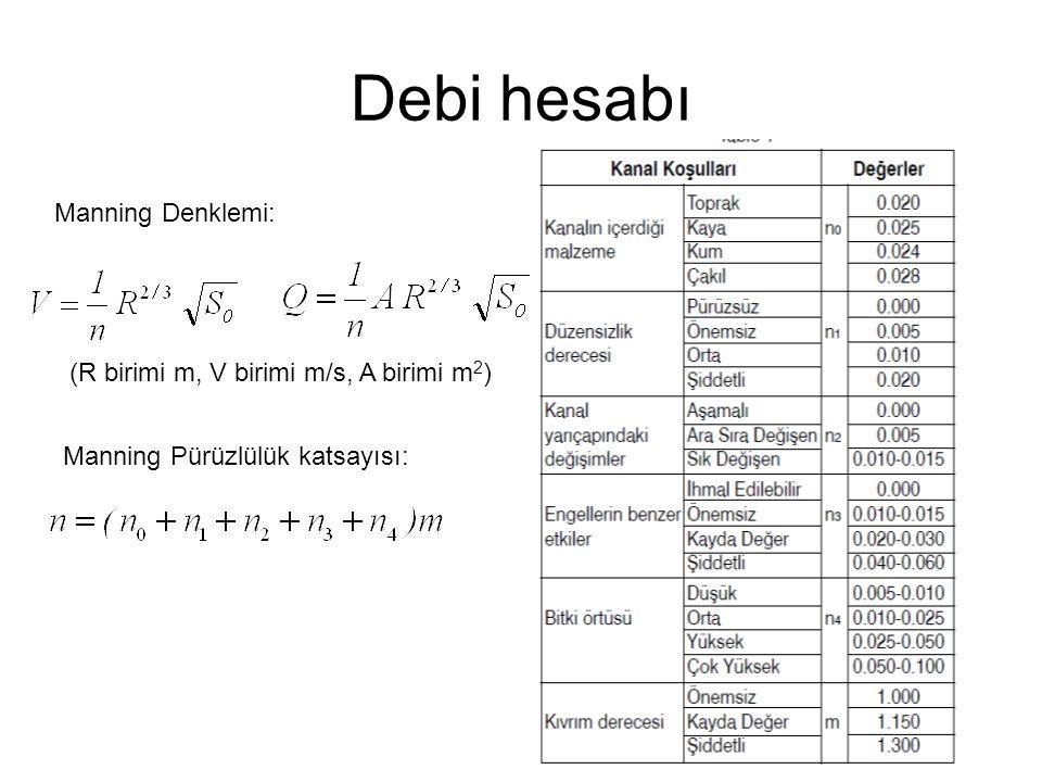 Debi hesabı Manning Denklemi: (R birimi m, V birimi m/s, A birimi m2)