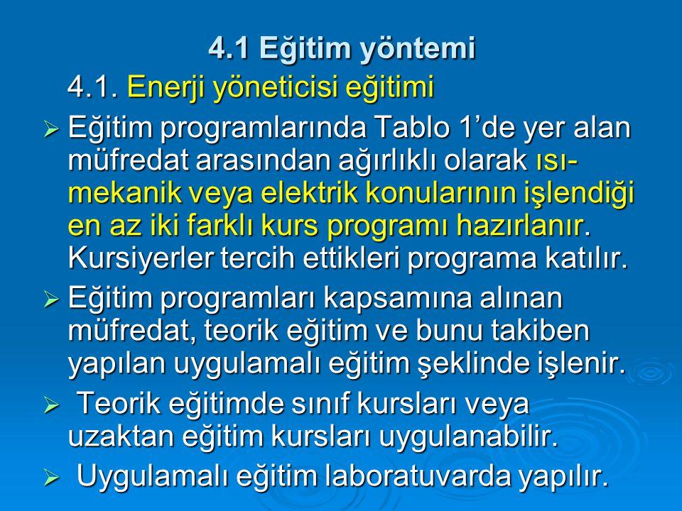 4.1 Eğitim yöntemi 4.1. Enerji yöneticisi eğitimi.
