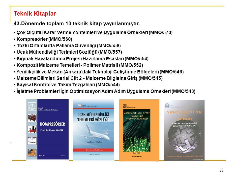Teknik Kitaplar 43.Dönemde toplam 10 teknik kitap yayınlanmıştır.