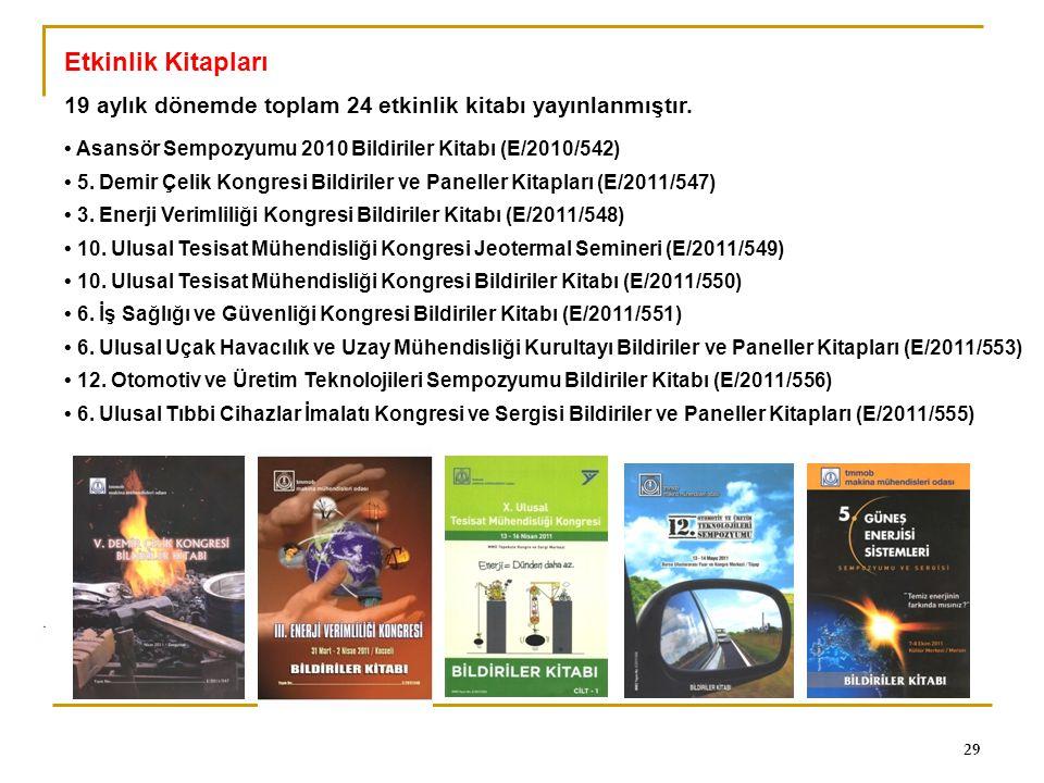 Etkinlik Kitapları 19 aylık dönemde toplam 24 etkinlik kitabı yayınlanmıştır. • Asansör Sempozyumu 2010 Bildiriler Kitabı (E/2010/542)