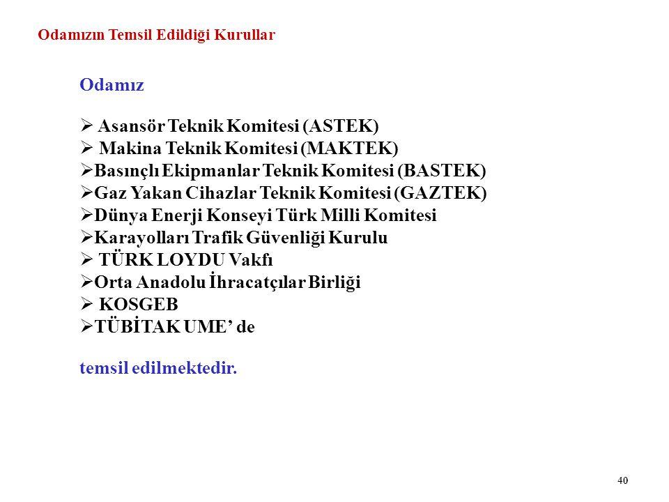 Asansör Teknik Komitesi (ASTEK) Makina Teknik Komitesi (MAKTEK)