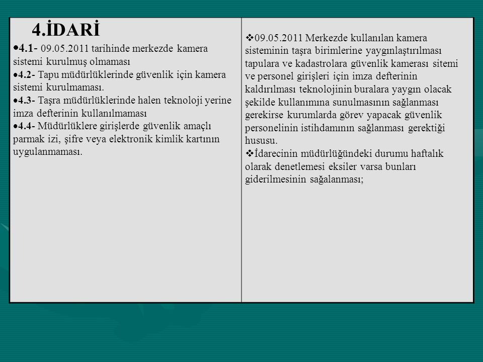 4.İDARİ 4.1- 09.05.2011 tarihinde merkezde kamera sistemi kurulmuş olmaması. 4.2- Tapu müdürlüklerinde güvenlik için kamera sistemi kurulmaması.
