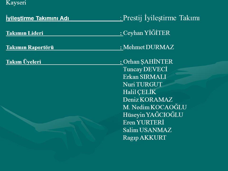 Tuncay DEVECİ Erkan SIRMALI Nuri TURGUT Halil ÇELİK Deniz KORAMAZ