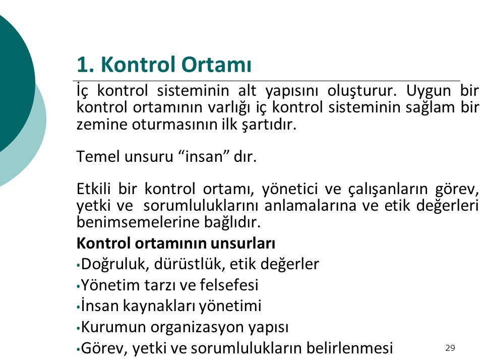 1. Kontrol Ortamı