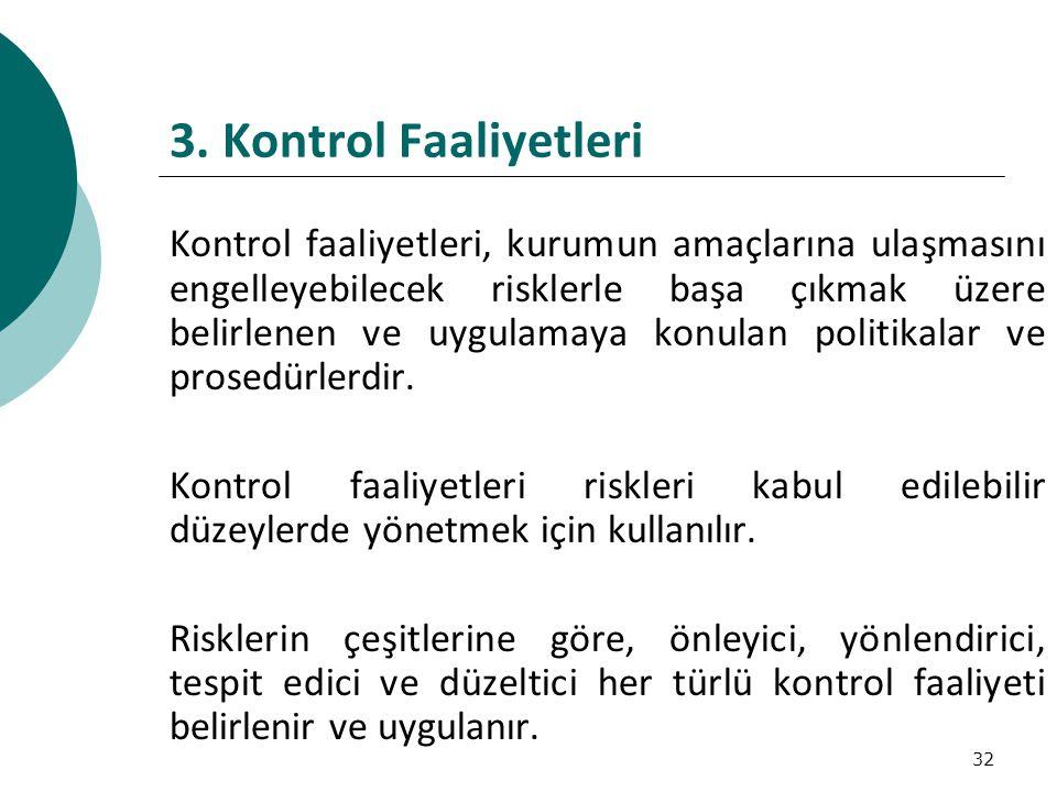 3. Kontrol Faaliyetleri