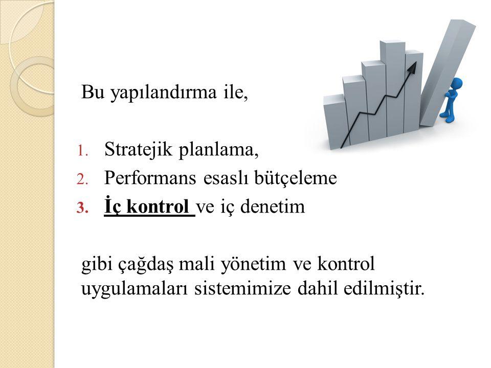 Bu yapılandırma ile, Stratejik planlama, Performans esaslı bütçeleme. İç kontrol ve iç denetim.