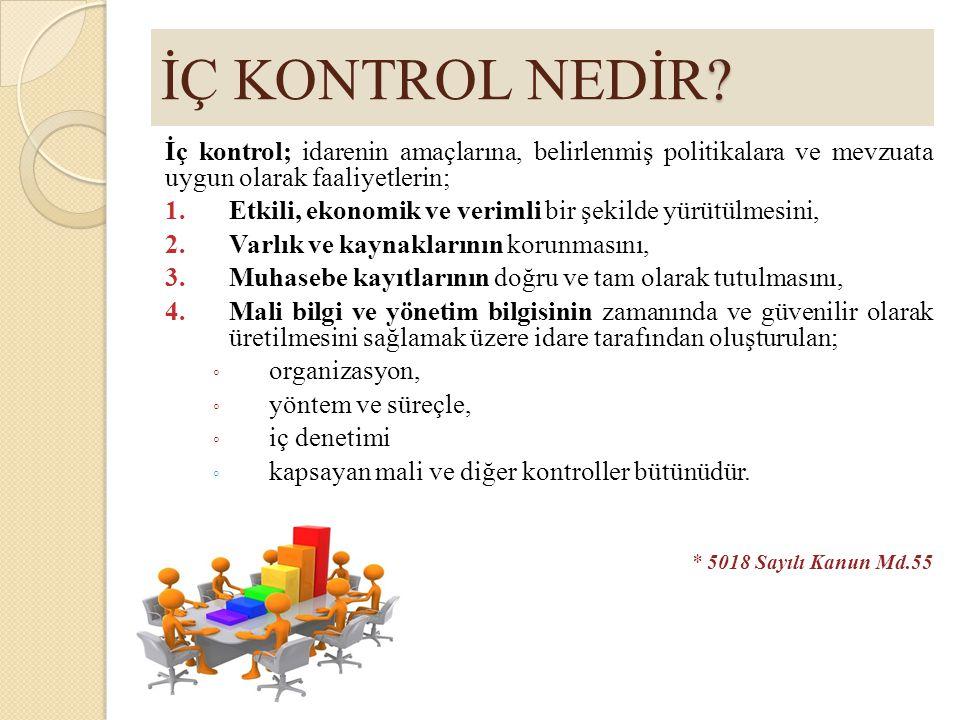 İÇ KONTROL NEDİR İç kontrol; idarenin amaçlarına, belirlenmiş politikalara ve mevzuata uygun olarak faaliyetlerin;