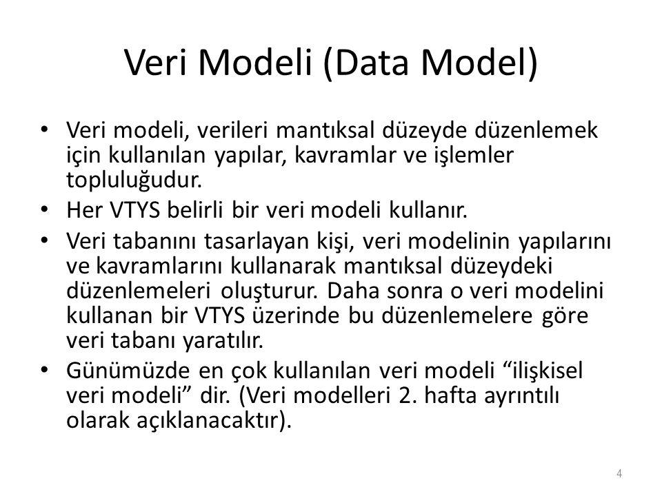 Veri Modeli (Data Model)