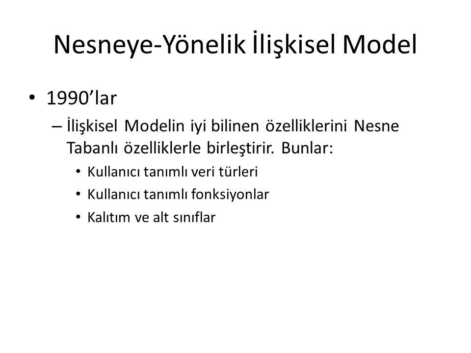 Nesneye-Yönelik İlişkisel Model