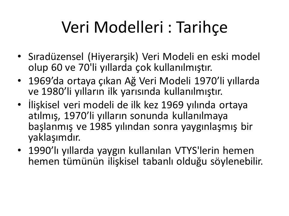 Veri Modelleri : Tarihçe