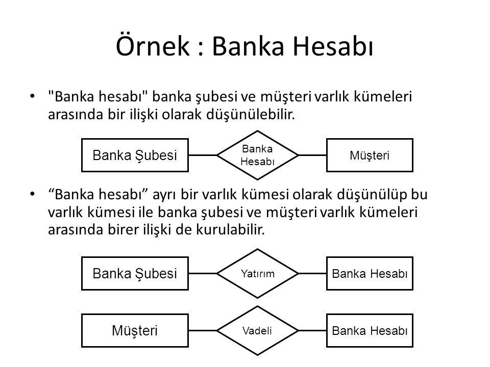 Örnek : Banka Hesabı Banka hesabı banka şubesi ve müşteri varlık kümeleri arasında bir ilişki olarak düşünülebilir.