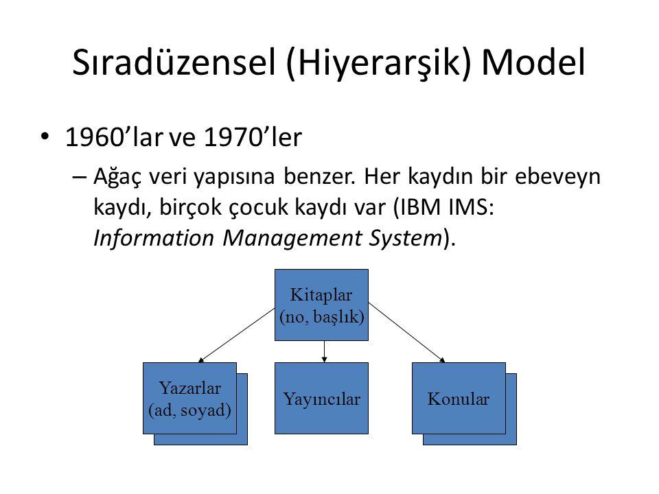 Sıradüzensel (Hiyerarşik) Model