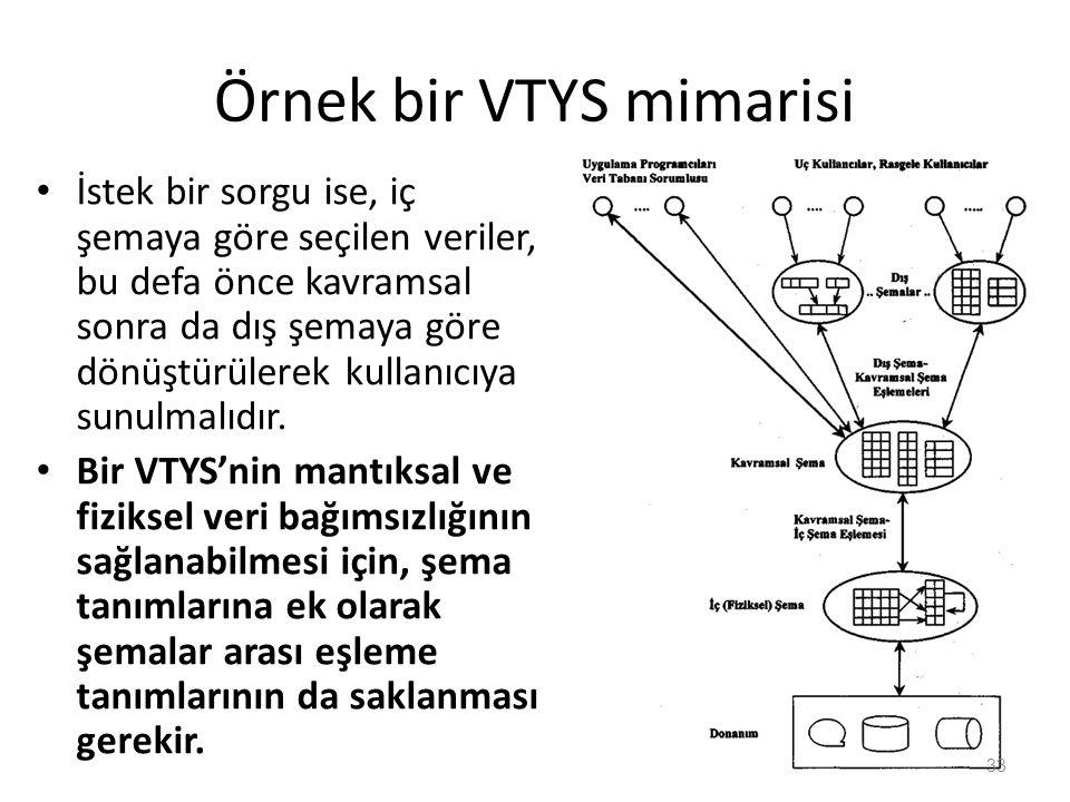 Örnek bir VTYS mimarisi
