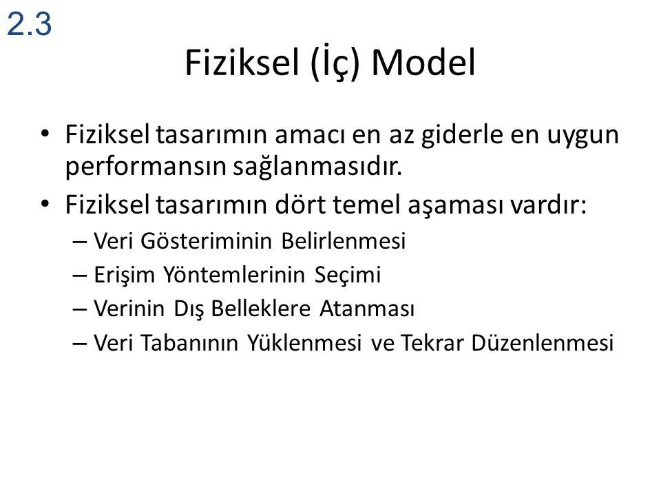 2.3 Fiziksel (İç) Model. Fiziksel tasarımın amacı en az giderle en uygun performansın sağlanmasıdır.