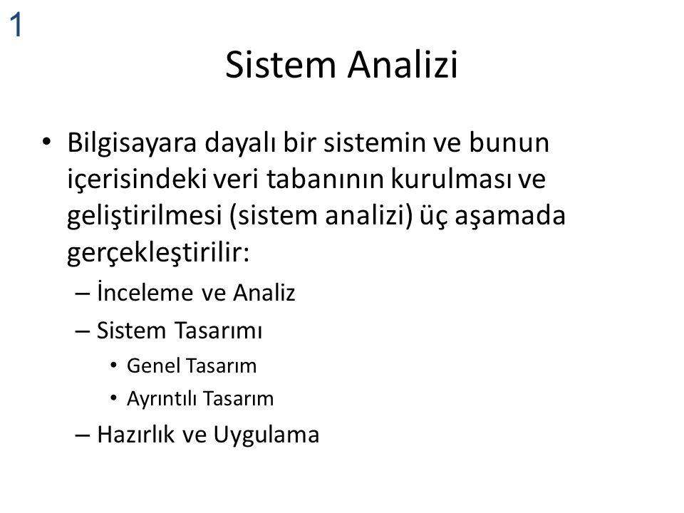 1 Sistem Analizi.