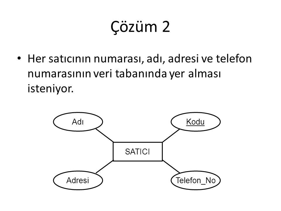 Çözüm 2 Her satıcının numarası, adı, adresi ve telefon numarasının veri tabanında yer alması isteniyor.