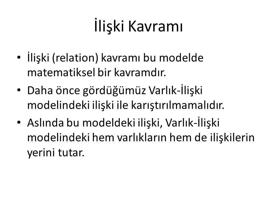 İlişki Kavramı İlişki (relation) kavramı bu modelde matematiksel bir kavramdır.