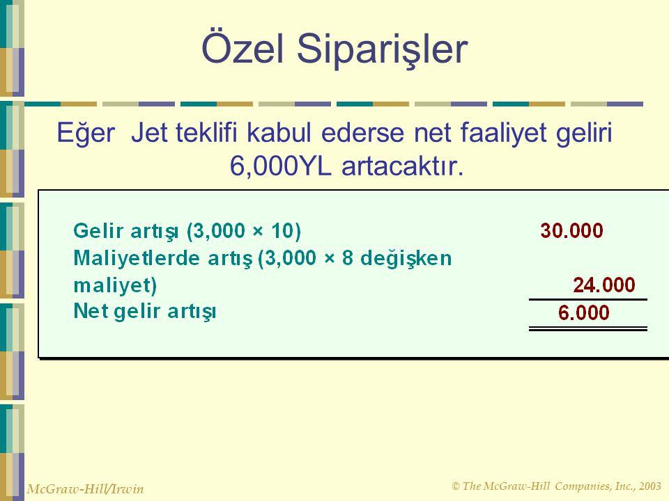 Eğer Jet teklifi kabul ederse net faaliyet geliri 6,000YL artacaktır.