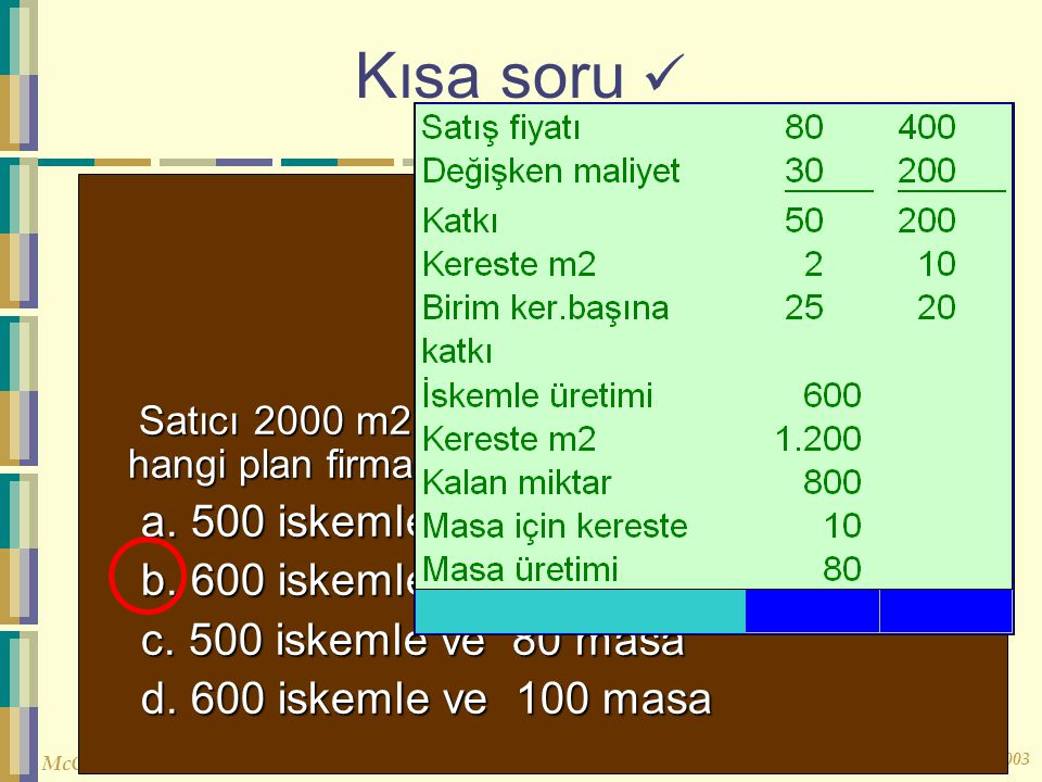 Kısa soru  a. 500 iskemle ve 100 masa b. 600 iskemle ve 80 masa