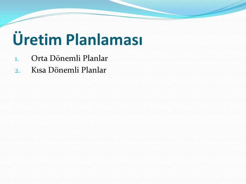 Üretim Planlaması Orta Dönemli Planlar Kısa Dönemli Planlar
